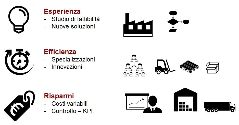 magazzini_min
